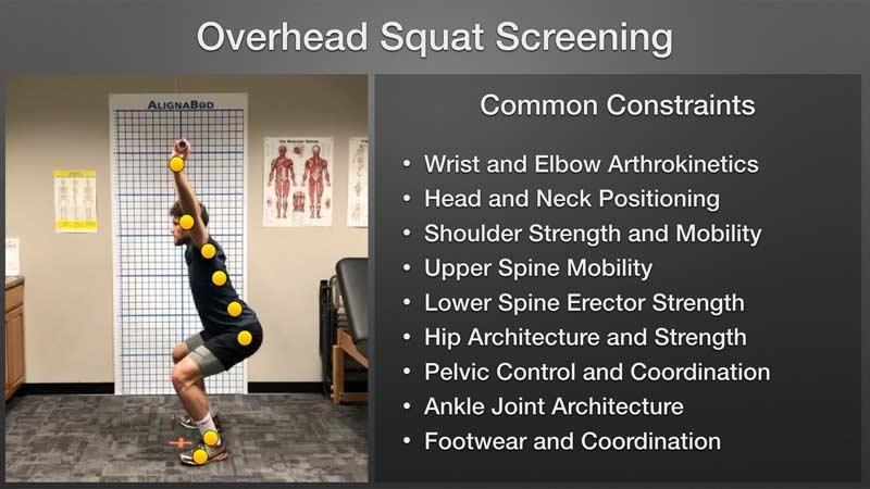 Overhead Squat Screening